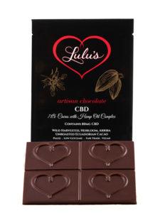 Lulus CBD Chocolate CBD Today