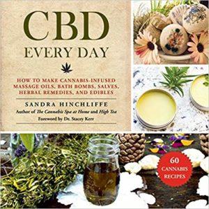 CBD Every Day-CBDToday