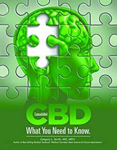 CBD-What You Need to Know-CBDToday