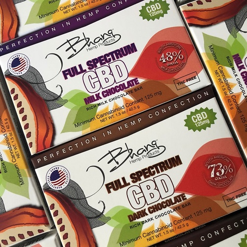 Bhang Chocolates-CBD products Gift Guide-CBDToday